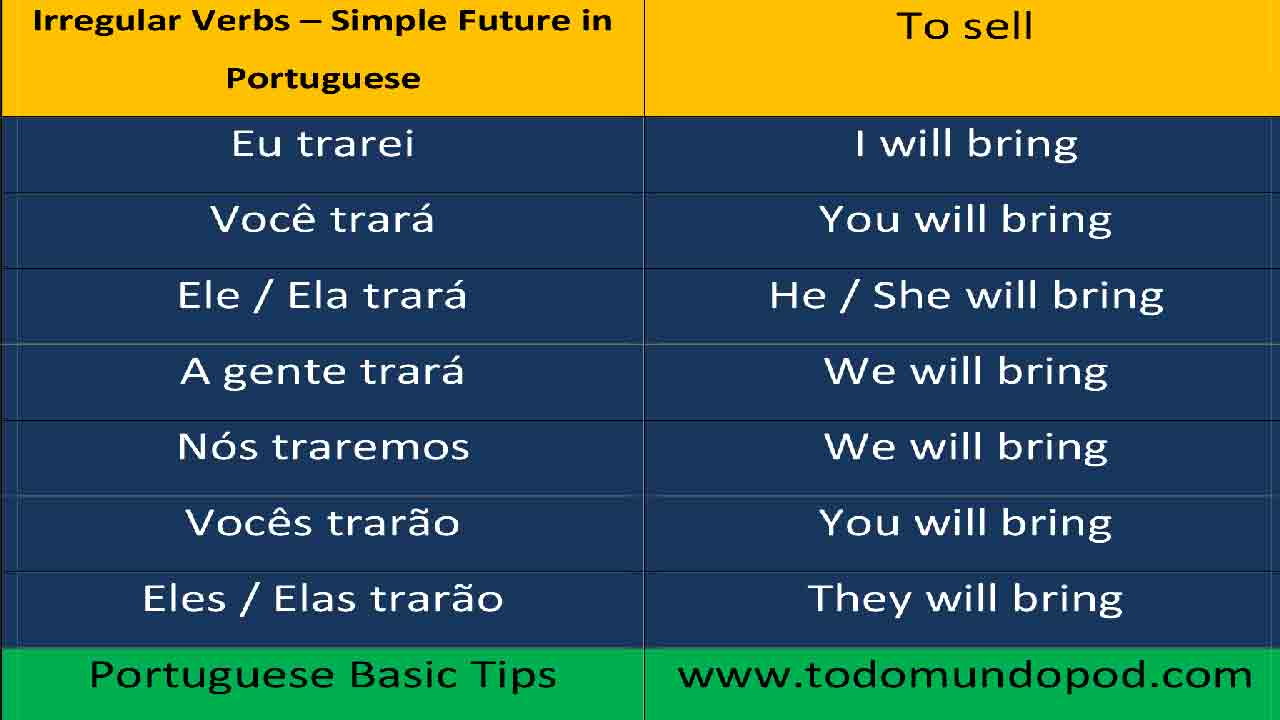 Future tense in Portuguese - Trazer verb (to bring)