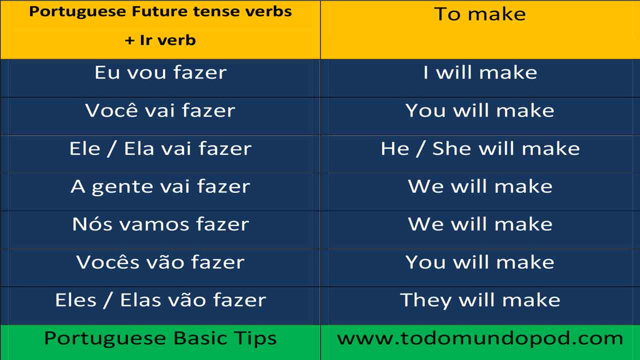 Ir future tense in Portuguese - Fazer verb using verb ir to indicate future