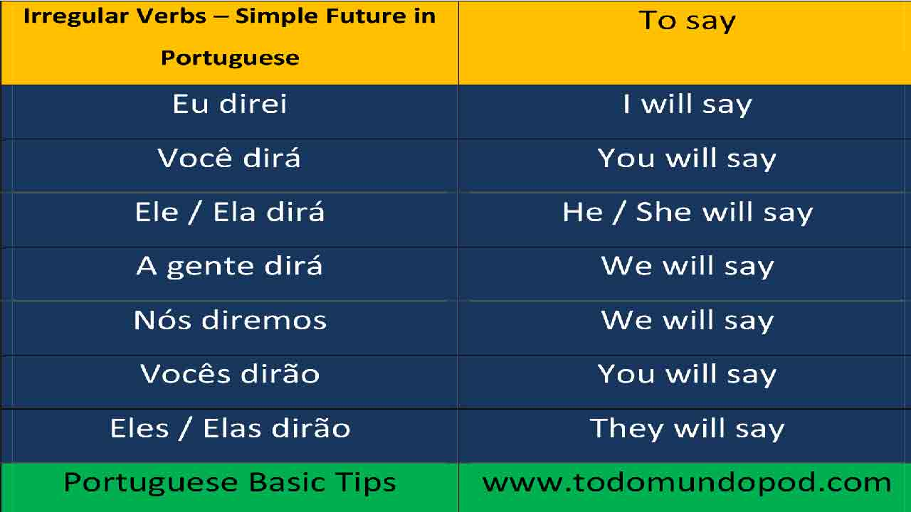 Future tense in Portuguese - Dizer verb (to say)